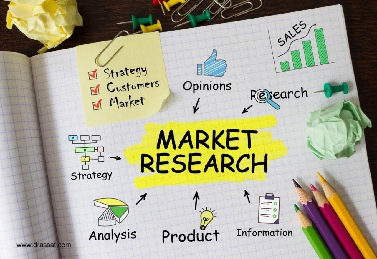 https://drassat.com/wp-content/uploads/2021/01/Market-Study-1280x880.jpg